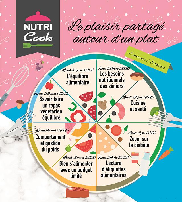 Les matinées Nutricook: «le plaisir partagé autour d'un plat»